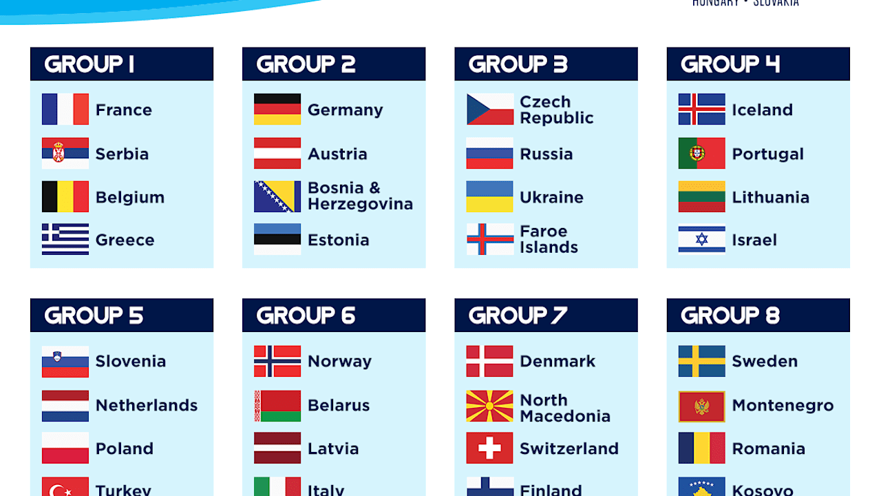 Men's handball European Championships 2022 qualification: Everything you  need to know