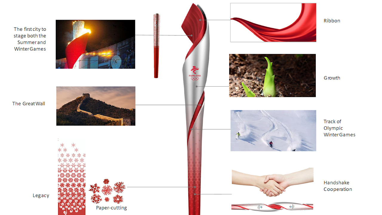 The inspiration behind the Olympic Torch for Beijing 2022