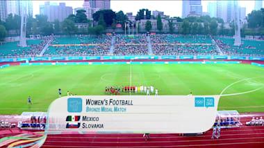 MEX vs SVK - サッカー女子   YOG南京2014