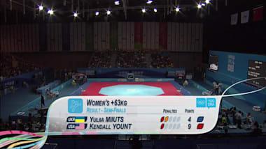Y. Miitus (UKR) - K. Yount (USA) - Taekwondo | GOG Nanchino 2014