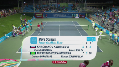 RUS vs BRA - Tennis | 2014 OJS Nanjing