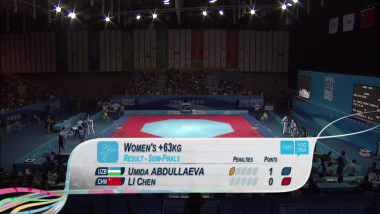 U. Abdullaeva (UZB) v C. Li (CHN) - Taekwondo   2014 YOG Nanjing