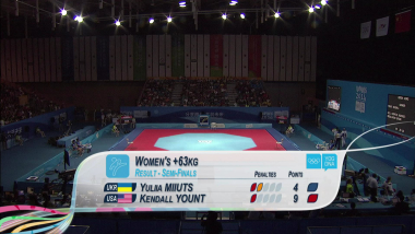 Y. Miitus (UKR) vs K. Yount (USA) - Taekwondo   2014 OJS Nanjing