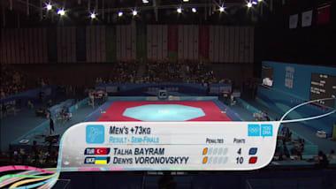 T. Bayram (TUR) vs D. Voronovskyy (UKR) - Taekwondo   2014 OJS Nanjing