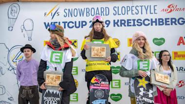 スノーボードW杯、女子スロープスタイルで鬼塚雅が2戦連続優勝…岩渕麗楽は5位