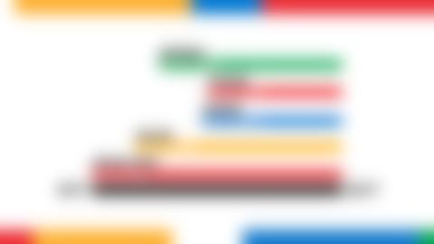 Explication des Olympic Virtual Series