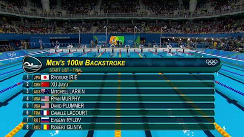 Men's 100m Backstroke Final | Rio 2016 Replays