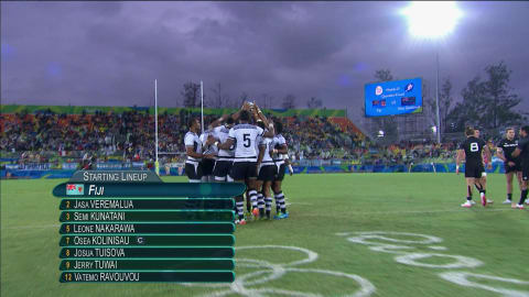Fiji bounce back to beat New Zealand in Rugby Sevens
