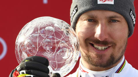If Marcel Hirscher was an animal… what would he be?