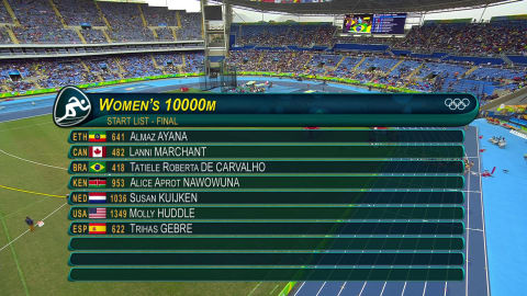 Almaz Ayana obliterates the 10000m World Record and clinches a gold medal