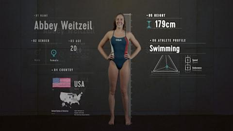 Anatomie einer Schwimmerin: Warum ist Abbey Weitzeil so schnell?
