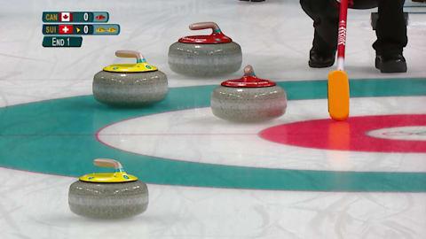 CAN v SUI (Round Robin) - Women's Curling | PyeongChang 2018 Replays