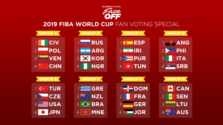 Face Off - 2019 FIBA WC Groups