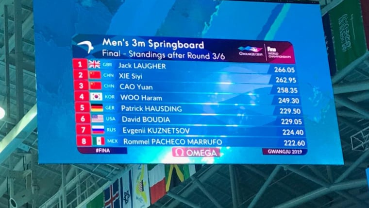The top eight in the men's 3m springboard final at halfway