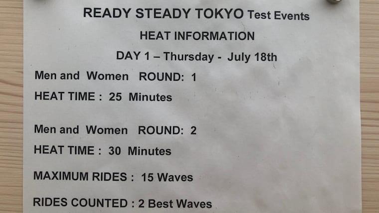 Test Event Heat information