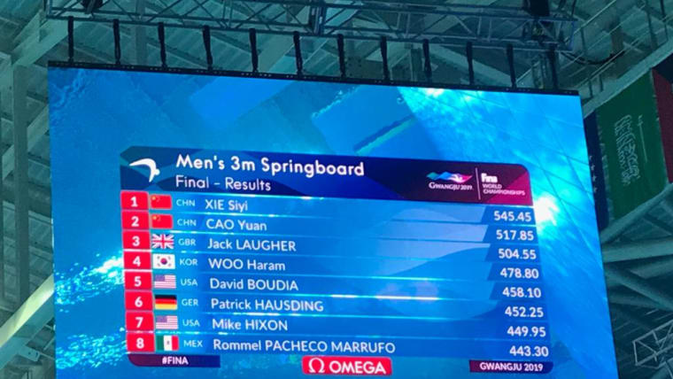 Final results of men 3m springboard