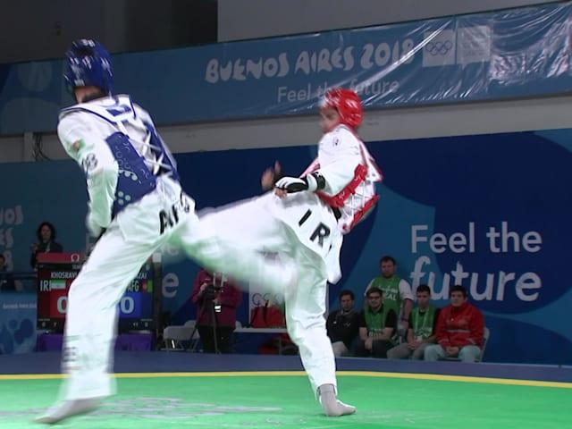 Day 5 - Taekwondo | YOG 2018 Highlights